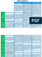 Cuadro Comparativo Metodos Publicitarios