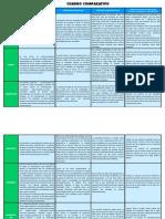 Cuadro comparativo metodos publicitarios.pdf