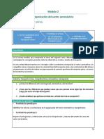 M2-U3-GERENCIA DE LA INDUSTRIA AERONÁUTICA.pdf