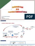 Clase 01 Fundamento legal de la SST- Juio 30 de 2020