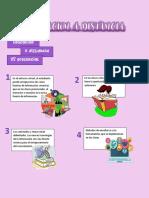 infografia informatica