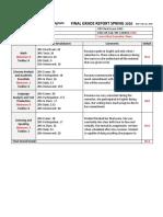 Final Grade Report Spring 2020.pdf