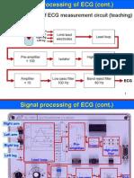 203 MDE ECG2 lectuers
