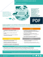 infographic-categorisation-antibiotics-use-animals-prudent-responsible-use_es