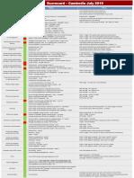 APR scorecard draft_KHM_12072019_rv.pdf