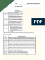 Komatsu FB15-12 Forklifts Error Codes list.pdf
