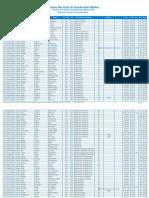 Resultados Finales 2016.pdf