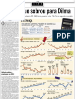 A conta que sobrou para Dilma