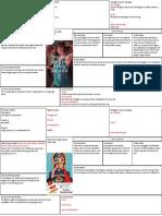l7 - gcse advertising knowledge organiser template