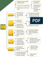 Trabajo de habilidades.pdf