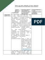 Fase 1 Norma Rocio Trujillo Pastrana (1) (Autoguardado).docx