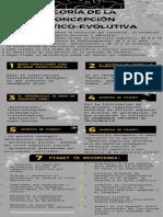 Infografía PIAGET