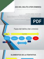 Itr Criminis y Determinación Judicial de La Pena