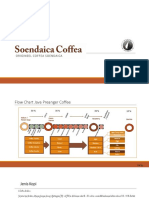 Soendaica Coffea '.pdf