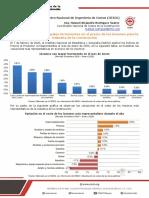 incremento de costos CMIC-Enero_2020