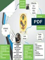 Infograma fiscalia.pptx