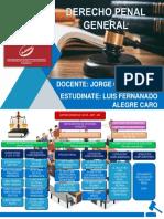 SISTEMA NORMATIVO DE DP – DPP - DPE - LUIS FERNANADO ALEGRE CARO