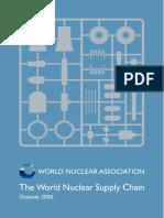 WNA World Nuclear Supply Chain