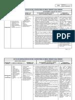 AST-OD-004 Instalacion de Postes y Estructuras de MT y BT V4 01-2015
