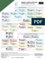 PMBOK_FR_SIMPLIFIE.pdf
