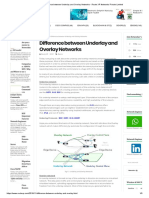 Difference between Underlay and Overlay Networks - Route XP Networks Private Limited