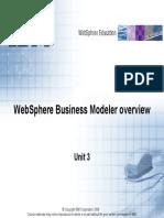 WB1822G03_Modeler_overview.pdf
