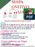 MAPA COGNITIVO DE CAJAS