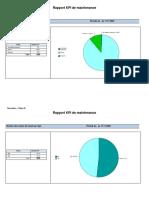 Rapport KPI de maintenance 19.11.2020