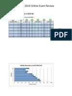 GCSE Chemistry 2 4472-01_sec.pdf