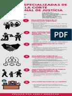 Dorado Negro Clásico Derecho Infografía