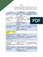 Pilares agenda 2030.docx