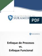 Diferencias entre una Organización Funcional y una Organización por Procesos
