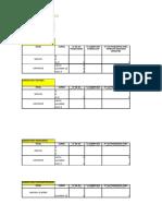 planilla resumen cobertura curricular y plan didáctico  .