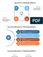 Sales strategy infographic by Slidesgo