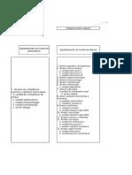 administracion organigrama 3 hojas