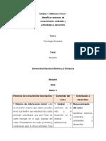 Unidad 1 Reflexión inicial PE.docx