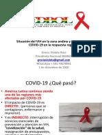 Situación Del VIH en La Zona Andina e Impacto Regional de COVID19