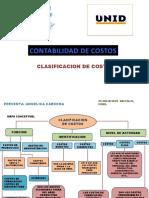 mapa conceptual conta