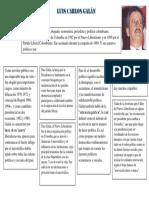 Aspectos políticos de Luis Carlos Gálan