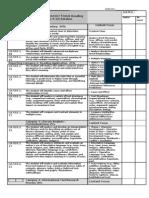 FCAT 2.0 Benchmarks by Category