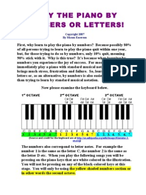 PLAY-THE-PIANO-BY-NUMBERS-OR-LETTERS | Piano | Clef