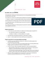 UNAIDS_FactSheet_en 2020