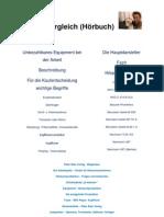 Technikvergleich (Hörbuch - 15.02.2011)