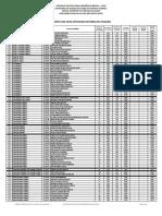 RS_FN_PS_183_RM_SESDF_A_03_AnosOpcionaisEmÁreaDeAtuação.pdf