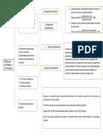 CUADROS SINOPTICOS FASE 2.docx