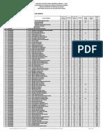 RS_FN_PS_183_RM_SESDF_A_01_AcessoDireto.pdf