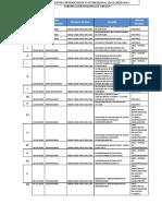 DOCUMENTOS SUBDIRECCION REGIONAL DE ANCASH.docx