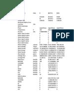 MonoChloroBenzene- (2)