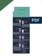 LINEA_TIEMPO_ANTECEDENTES_MONTIEL.pdf