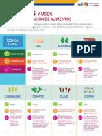 Manual de Especias.pdf